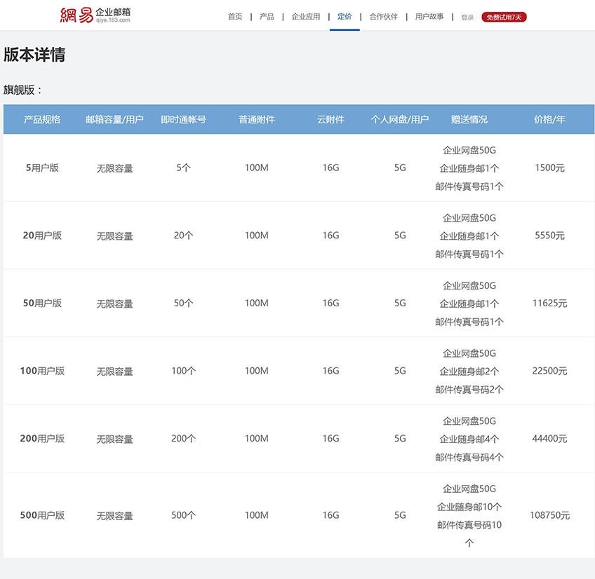网易企业邮箱---产品定价_01.png